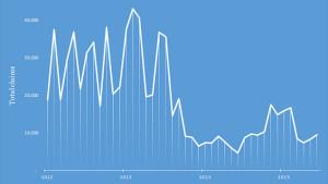 employment-tribunal-claims-statistics